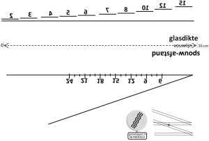 glass meter download
